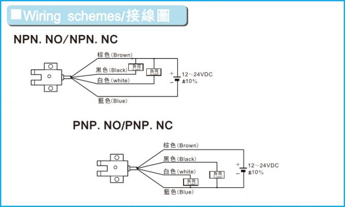 10mm U-shaped NPN NO NC infrared photoelectric sensor with CE.jpg